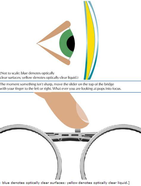 how do eyeglass prism lenses work eyeglasses