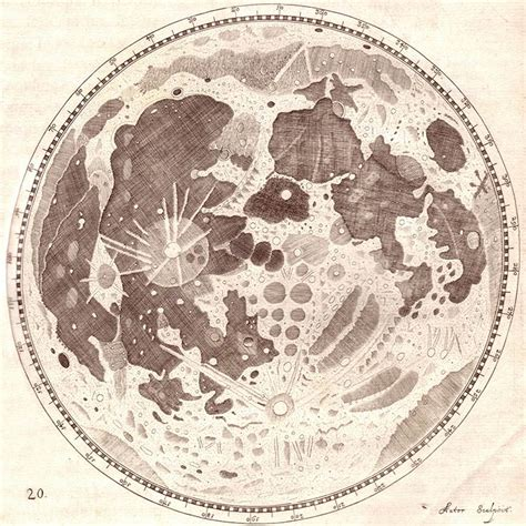 Drawing The Moon by Picture Hevelius Drawing Of The Moon