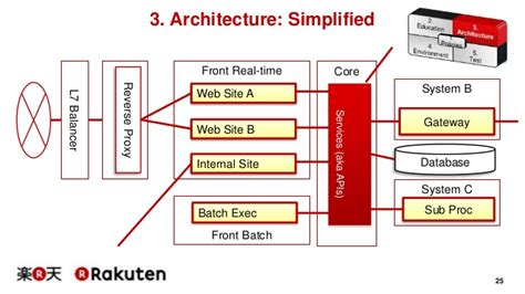 tutorial java fx indonesia java fx rich client programming on the netbeans platform