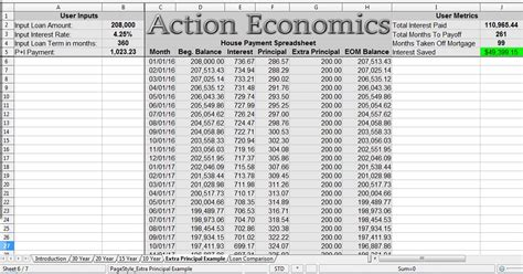 house payment financial spreadsheets action economics