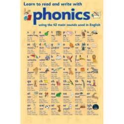 Flashcards Of Alphabets Affiche Apprendre La Phon 233 Tique Anglaise 61 X Achat