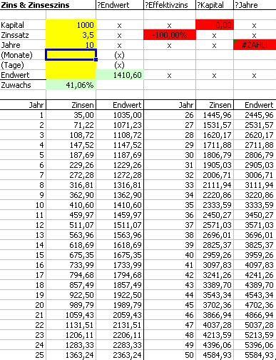 ratenkredit effektivzins tilgungsplan excel galupki de wiki content exceltools finanzberechnungen in