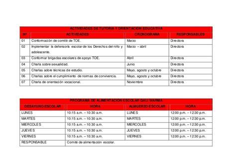 plan de tutoria de inicial 2016 plan anual de trabajo de nivel inicial 2016