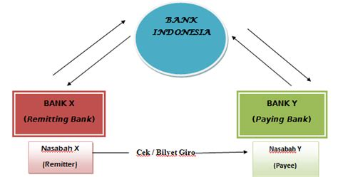 kapasitor bank untuk genset fungsi kapasitor bank pada industri 28 images fungsi kapasitor bank listrik 28 images