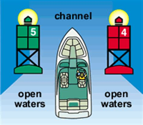 boat lights rules nsw buoys markers texas parks wildlife department