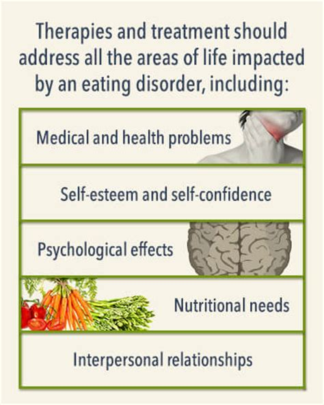 Site Findingtreatmentnow Wellness Counseling Residential Detox Services by Finding An Disorder Treatment Center