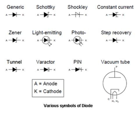 diode bridge rectifier symbol electronics