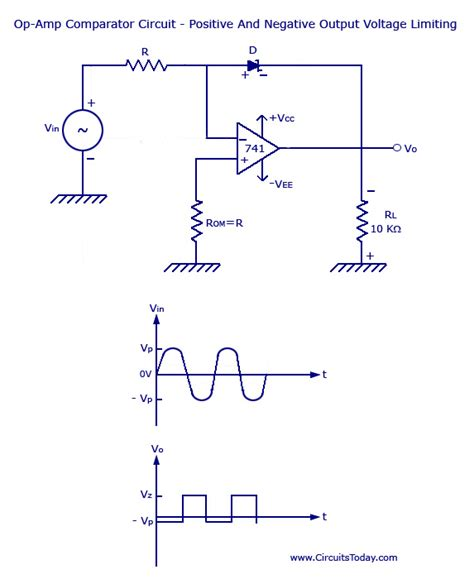 voltage limiter circuit using op circuit diagram waveform