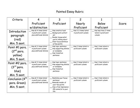 Tok Essay Rubric by Rubrics For Essay Type Questions Bamboodownunder
