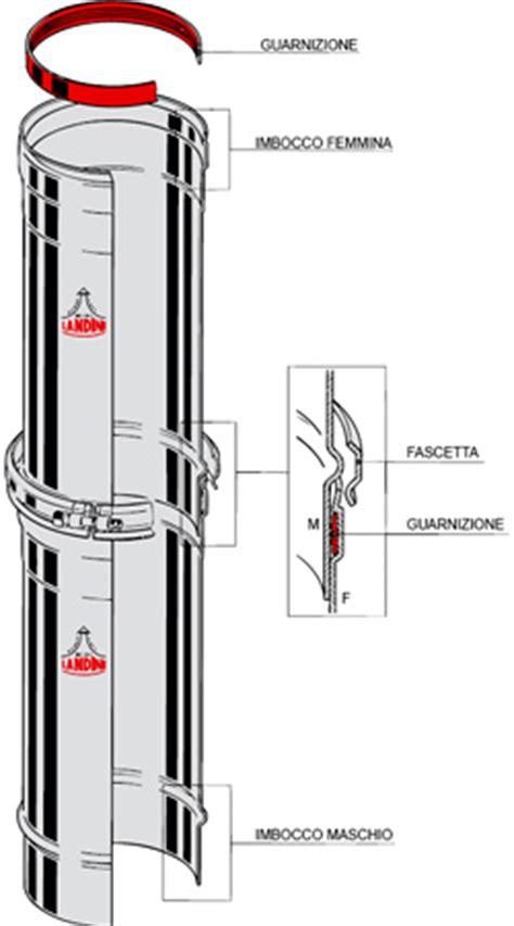 landini camini landini s p a materiali per l edilizia condotti