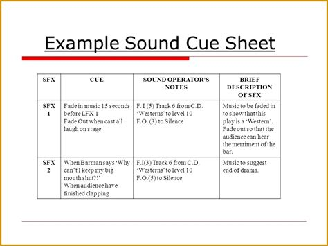 cv format cue great lighting cue sheet template images exle