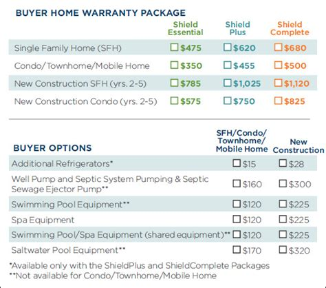 republic home warranty plans american home warranty