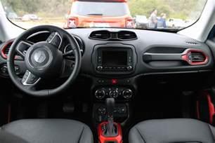 2012 Jeep Renegade 2015 Jeep Renegade Sport Review Digital Trends