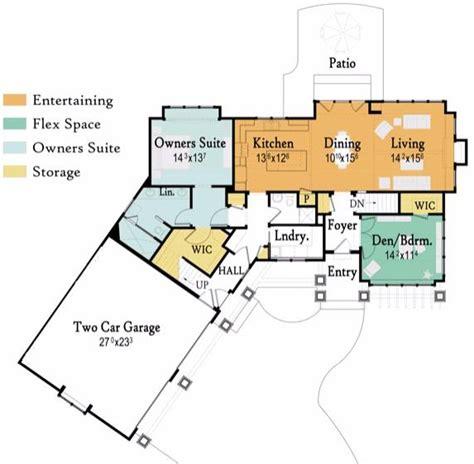 Blue Prints House by Planta Baja 6 Habitaciones Planos De Casas Gratis