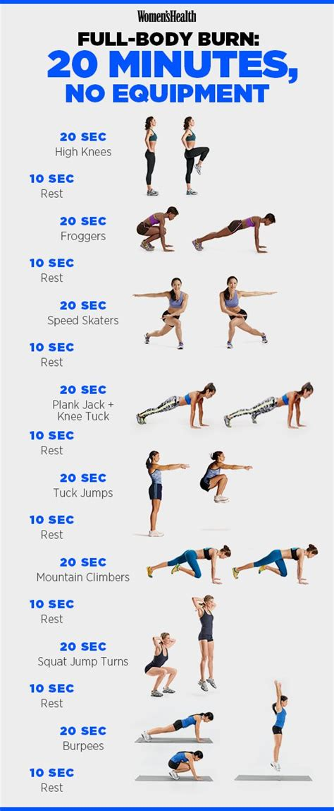this 20 minute tabata workout beats an hour on the