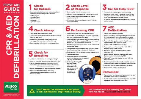 printable cpr poster first aid poster download free workplace resources
