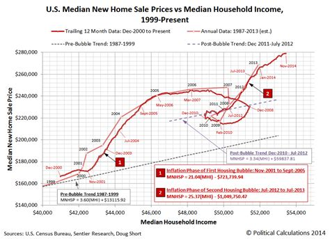 the state of the u s housing market seeking alpha