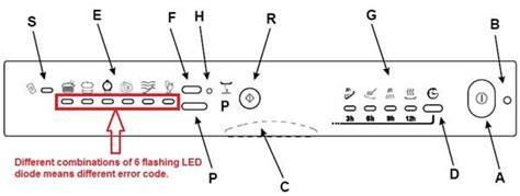 ariston washing machine wiring diagram wiring diagram