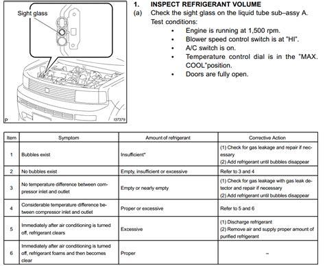 2006 scion xb problems 2005 scion xb fuse box wiring diagrams