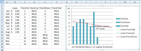 format trendline excel 2007 how to add multiple trend lines in excel 2010 microsoft