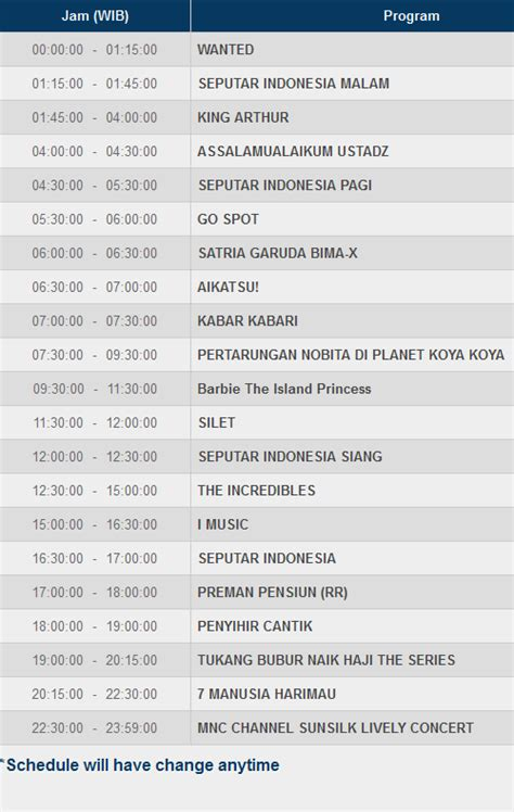 jadwal film filosofi kopi di tv raxejack mp3 blog