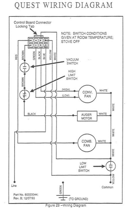 pellet stove diagram whitfield advantage pellet stove wiring diagrams wiring