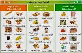 tips diet cepat menu diet sehat dunia informasi