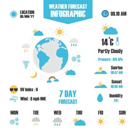 Weather Infographic Template Vector Free Download Weather Graphics Template
