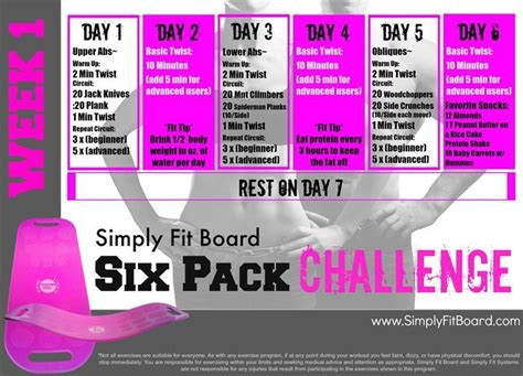 6 pack challenge 17 best images about simply fit board on lower