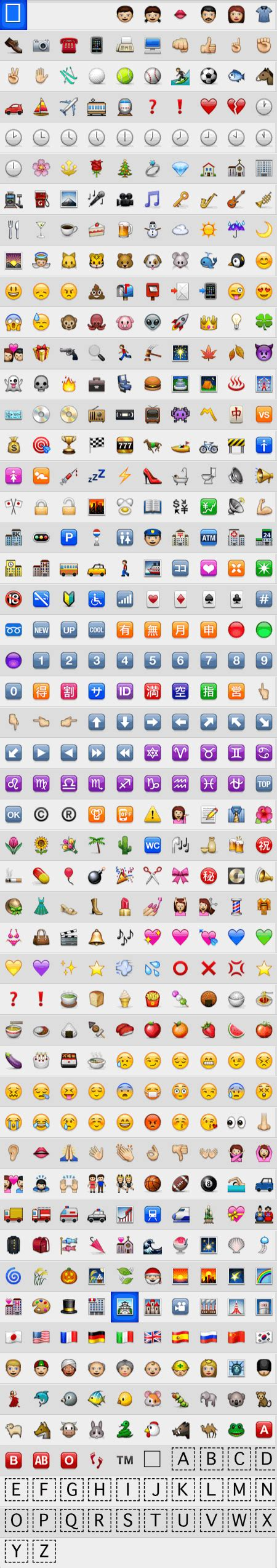 emoji font the apple color emoji font 30 typefaces their look