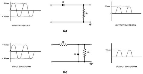 diode clipping circuit theory diode clipping circuit theory 28 images how to draw the transfer characteristics for a basic