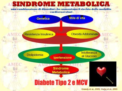 alimenti sconsigliati per la gotta gotta dieta ed alimentazione farmaco e cura the
