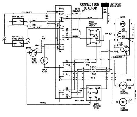 le5700xsno whirlpool dryer wiring diagram auto