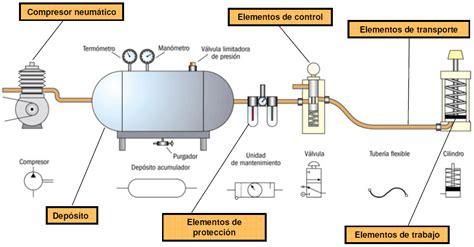 lada arco dwg maquinas y mecanismos inform 225 tica y tecnolog 237 a