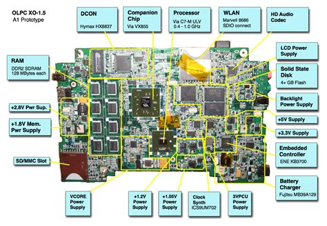 Laptop Motherboard Power Section by Dell Laptop Power Schematic Get Free Image About