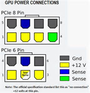 ralph hacking gpu pcie power connections