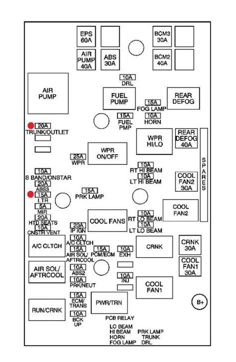 2006 chevy impala fuse box fuse box and wiring diagram
