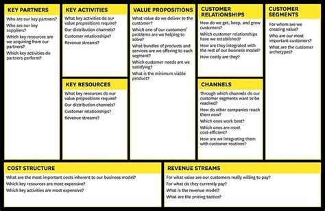 A Better Way To Think About Your Business Model Consulting Business Model Template