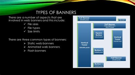 web banner ads flash banner static and animated banner 5 best web banner ad practices