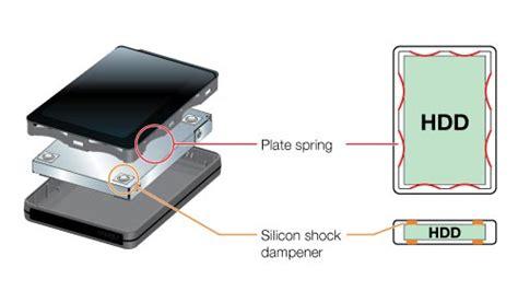 Buffalo Hardisk Pnt1 0u3b 1 Tb by Buffalo Ministation Plus 1 Tb Usb 3 0 Portable