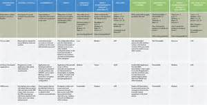 Asset Register Template Iso 27001 by The Rule Managing The Limits Of Security Costs