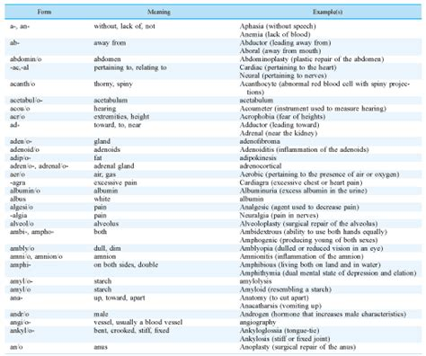 medical terms e brochure