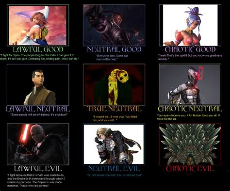 Alignment System Meme - character alignment chart 25 by fantasylover100 on deviantart
