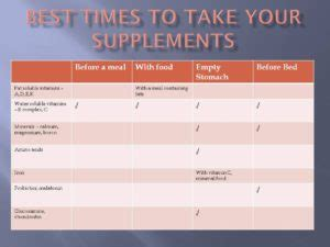 best vitamins to take timing is everything when to take dietary supplements