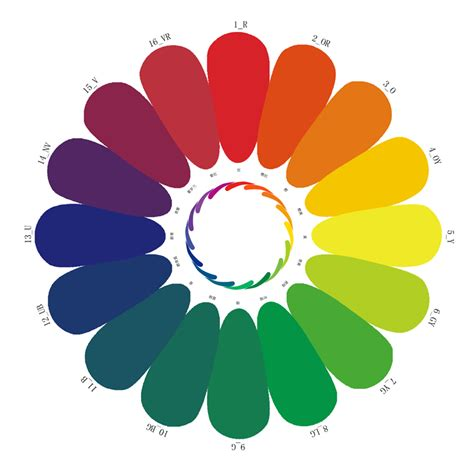16 color ring chromatography free vector graphic download