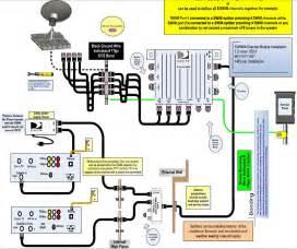 9 best images of 2013 directv genie installation diagram directv wireless genie mini wiring