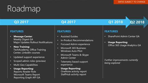 Office 365 Roadmap by Microsoft Svela Le Novit 224 In Arrivo Per Office 365 Nel 2018