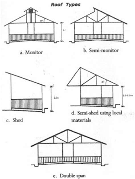 Shed Roof Types by Cheap Small Metal Sheds Small Wood Projects Plans Roof