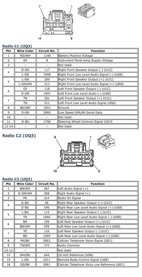 2006 chevy cobalt radio wiring diagram 2005 chevy cobalt