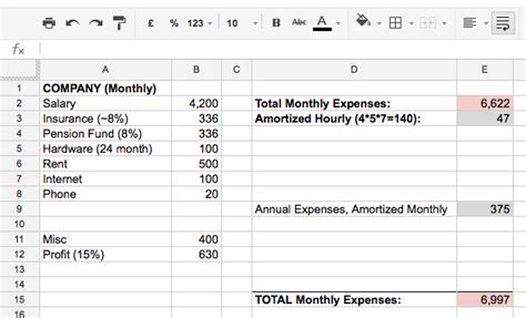 monthly salary calculator hourly rate